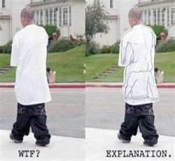 Mengapa Manusia Kenakan Pakaian?